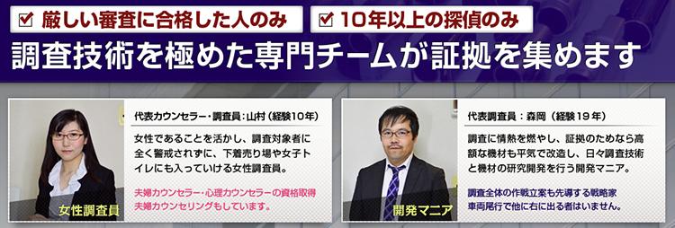 リッツ横浜探偵社のスタッフ